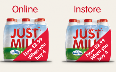 JUST MILK lowest price