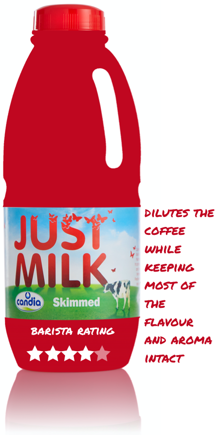 How the experts rated skimmed JUST MILK as an accompaniment to coffee